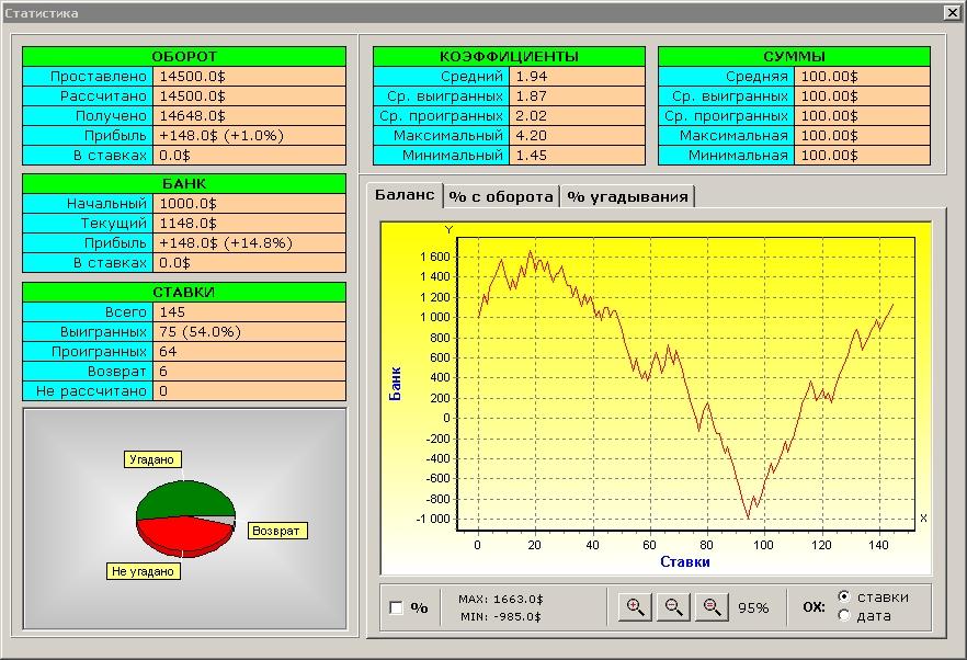 Калькулятор ставок на спорт калькулятор расчета вилок и систем